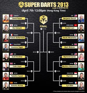 SUPER DARTS 2013トーナメント表公開!!