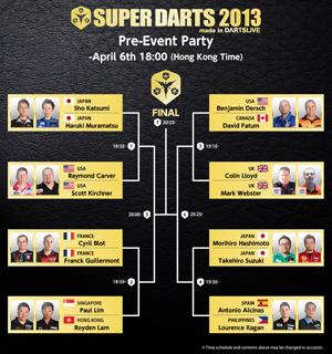 SUPER DARTS 2013 ダブルストーナメント表公開!