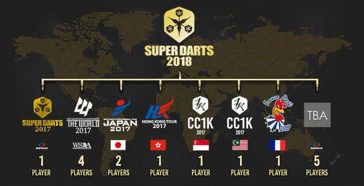 【SUPER DARTS 2018】開催決定!