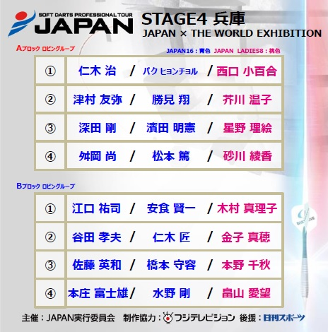 【JAPAN】STAGE4 愛知 EXHIBITION MATCH チーム発表!