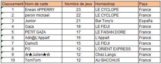 Result_France1.PNG