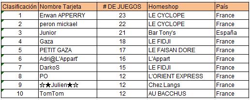 Result_Spain1.PNG
