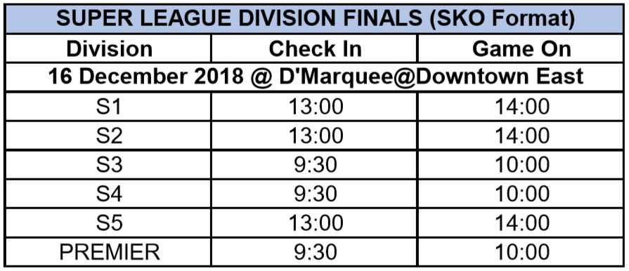 SL16 Division Finals (SKO).JPG