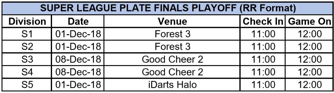 SL16 Plate Finals (RR).JPG