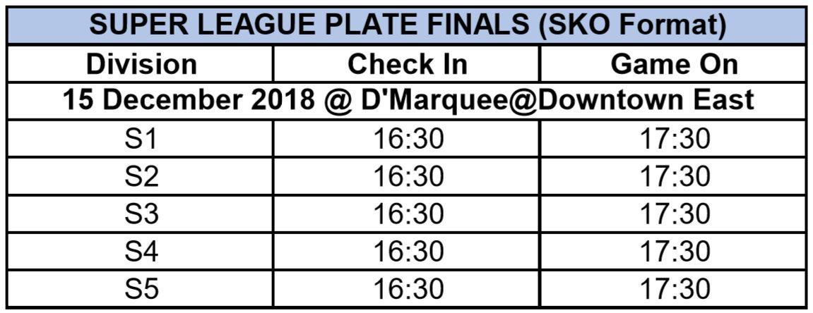 SL16 Plate Finals (SKO).JPG