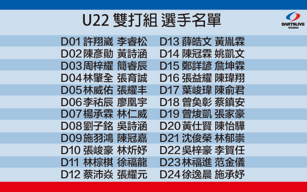 U-22 2018