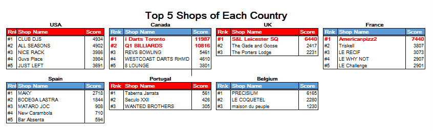 shop ranking_0407.png