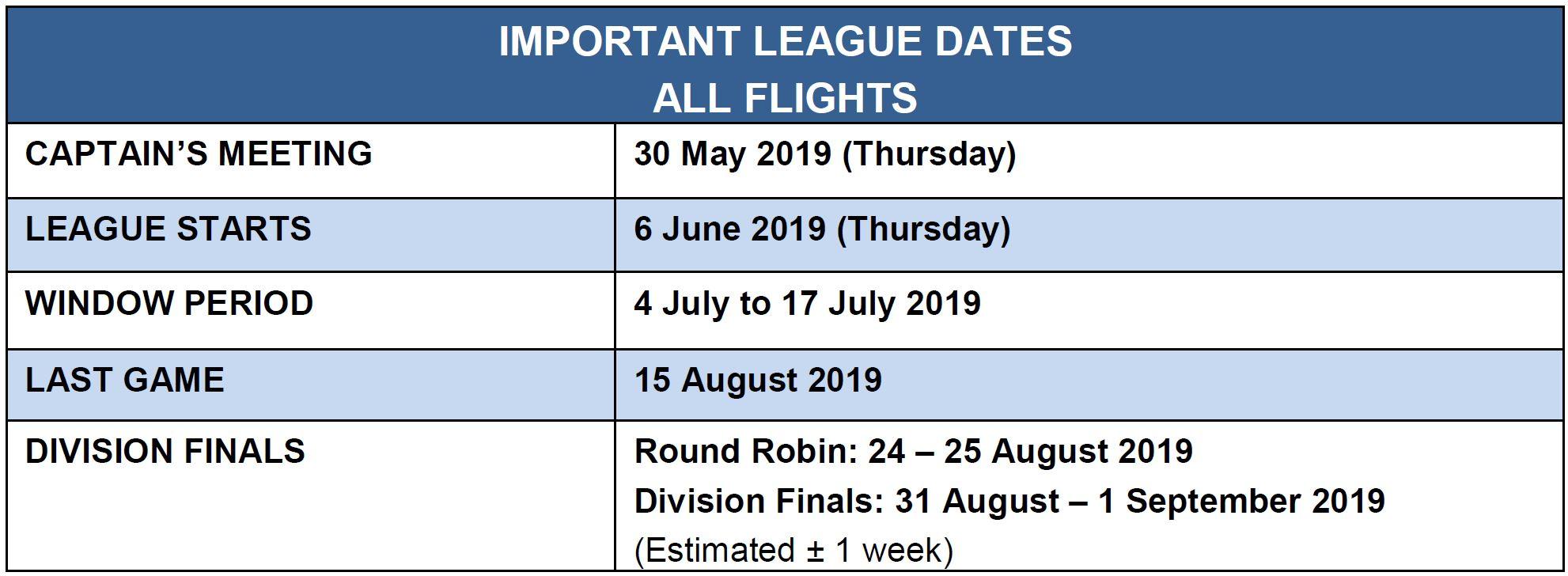 S2S12 important Dates.JPG
