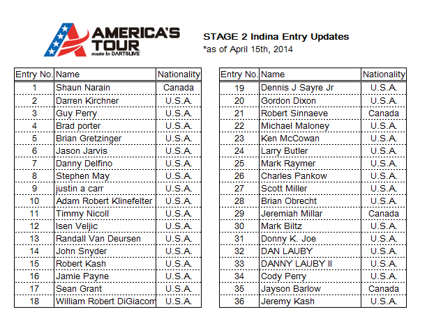 entry_list_20140415.png