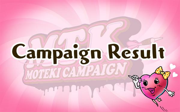MTK Campaign