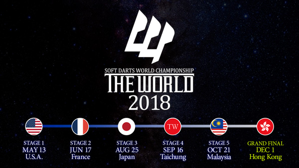 THE WORLD 2018