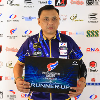 RUNNER-UP HARITH LIM (SINGAPORE)