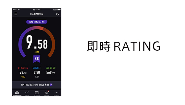 REAL-TIME RATING