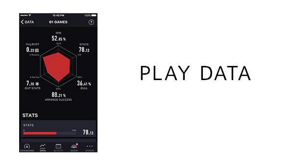 PLAY DATA