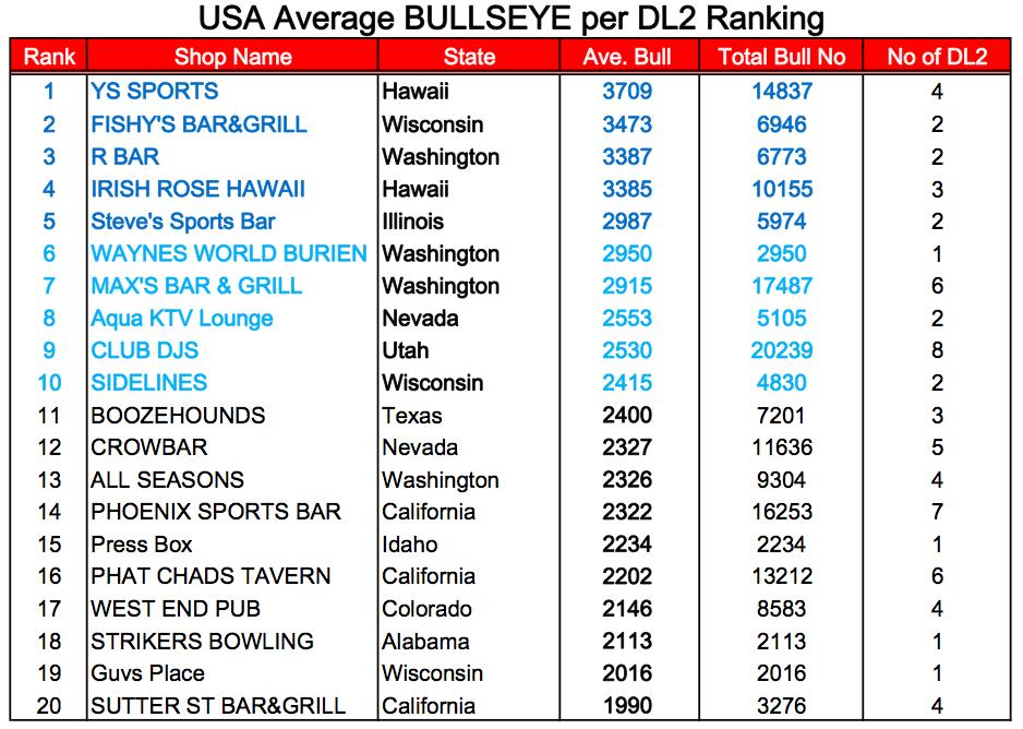 BULL Frenzy USA.png