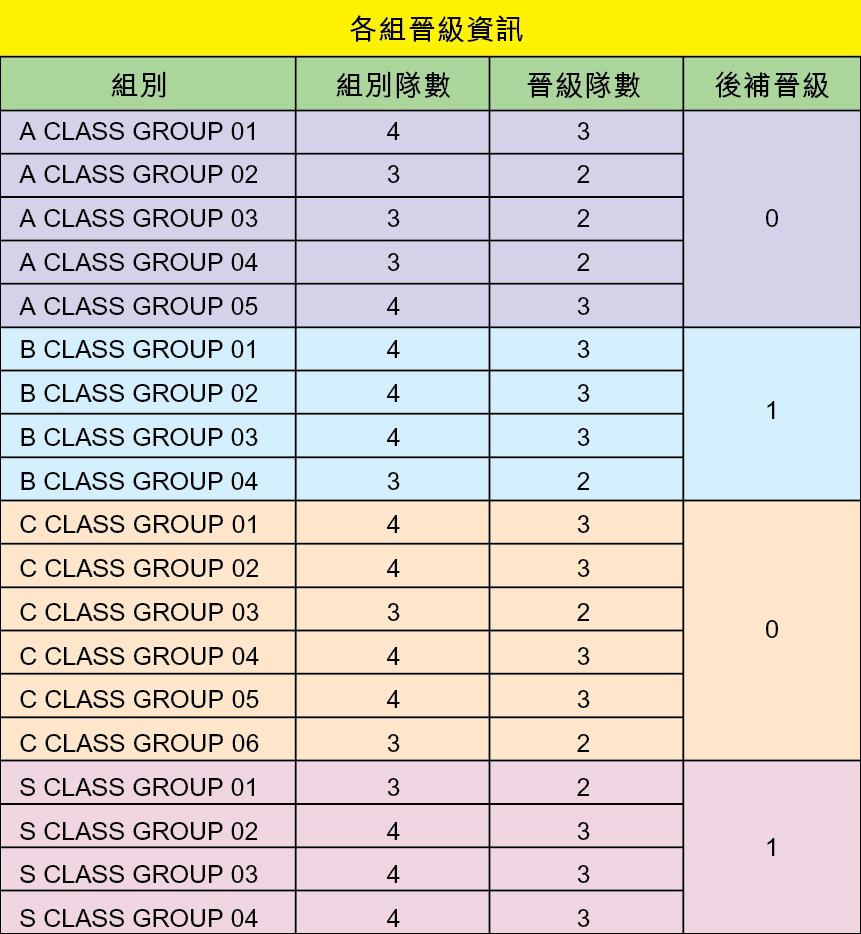 Class_Information_20150324-02.jpg