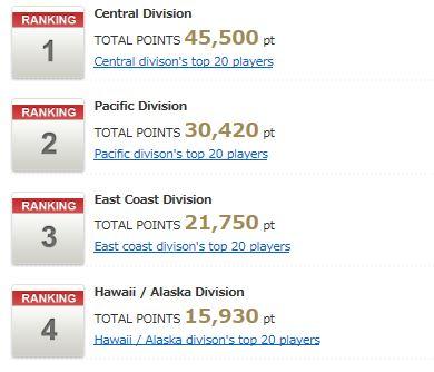 DFC 1 area ranking.JPG
