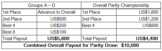 Fiesta parity draw payout.png