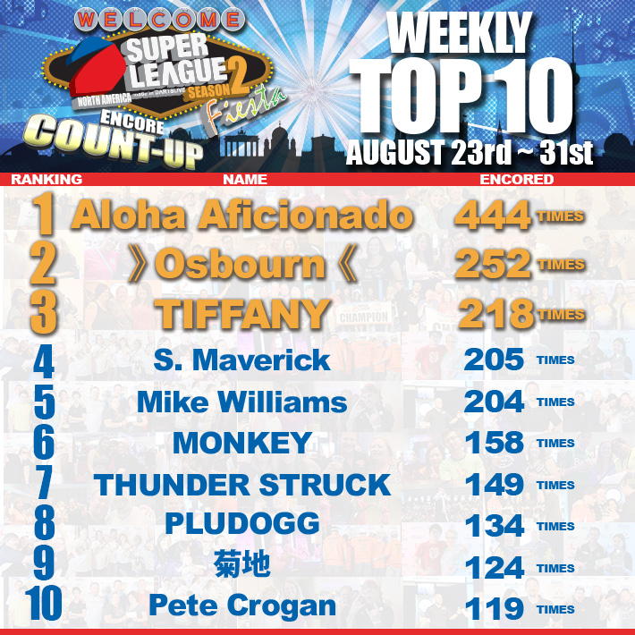 Fiesta_Encore_CU_weekly_Top10_082331.jpg