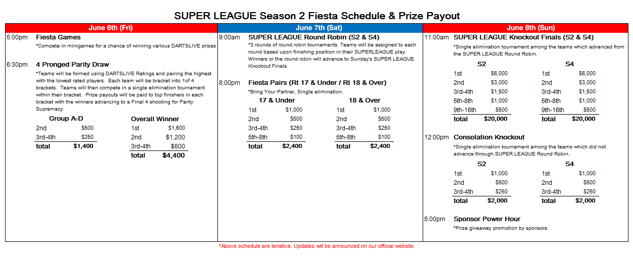 Fiesta schedule prize.png
