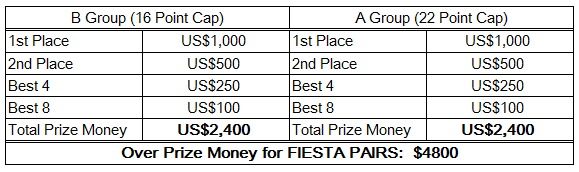 Fisesta Pairs payout.png