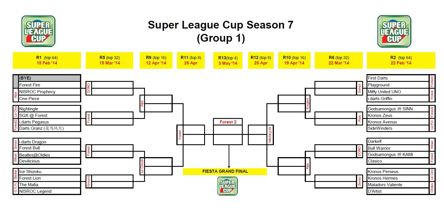SUPER LEAGUE SEASON 7 SL CUP BRACKET