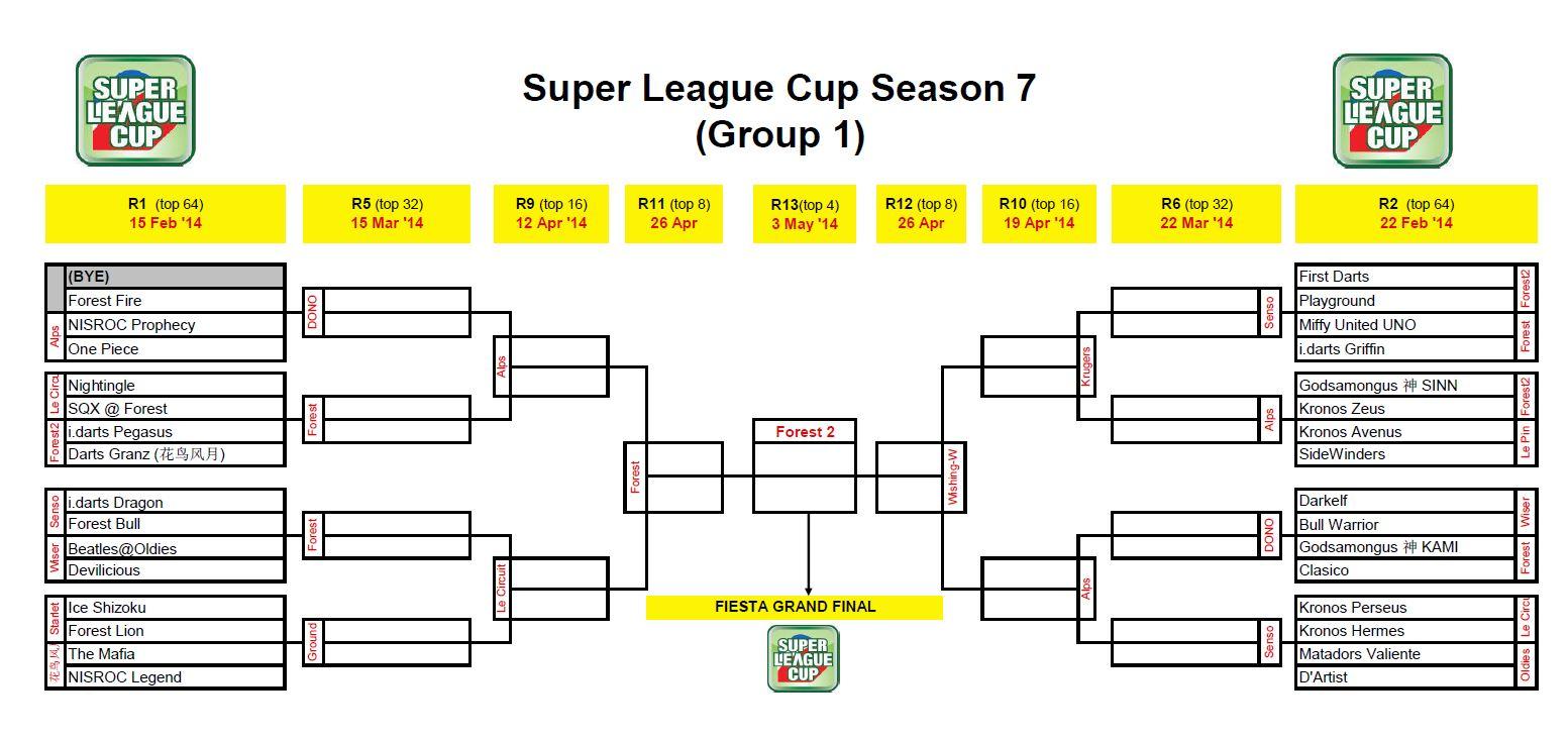 SUPER LEAGUE SEASON 7 SL CUP BRACKET