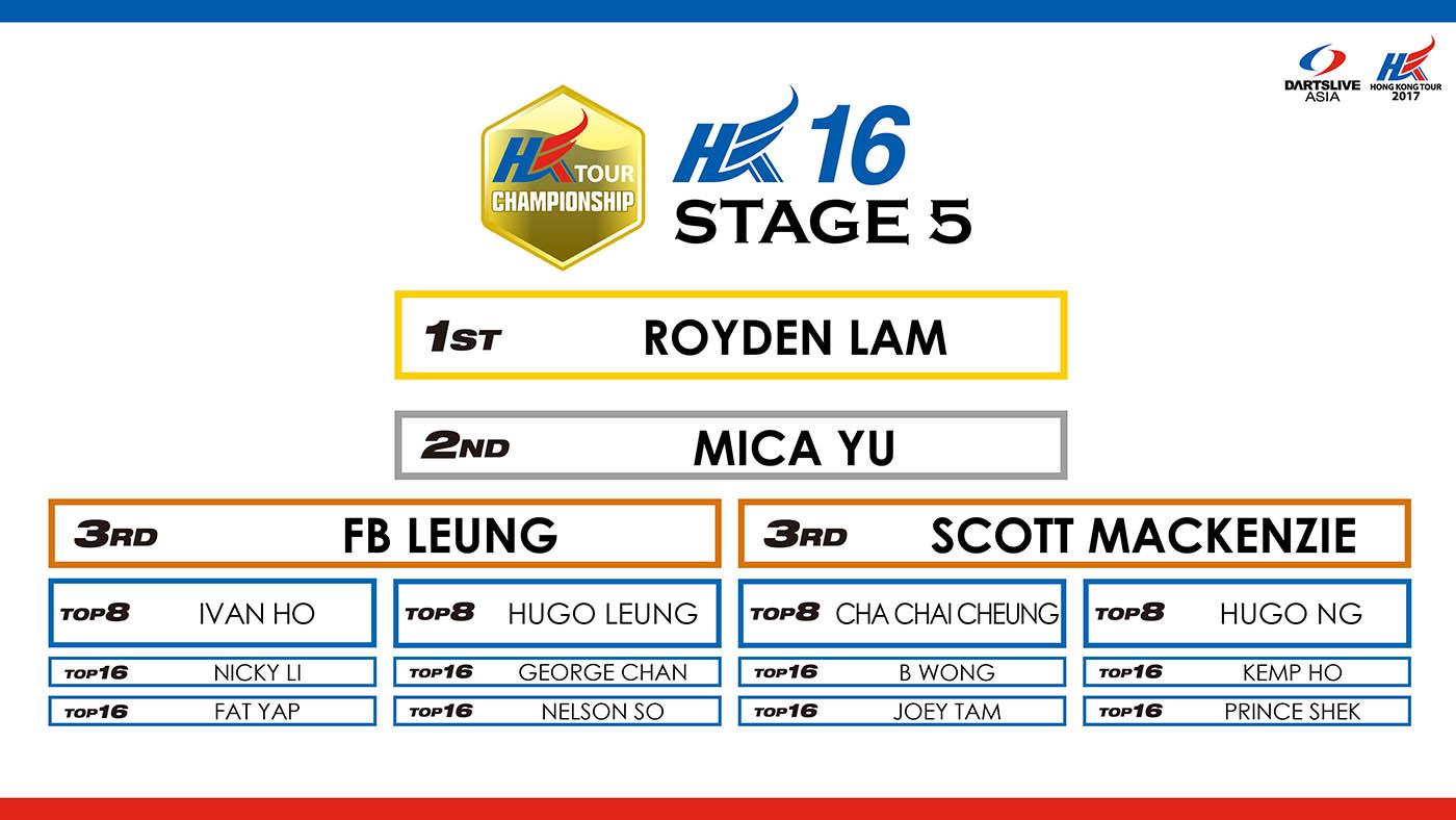 HKTCS 2017 STAGE 5 Result