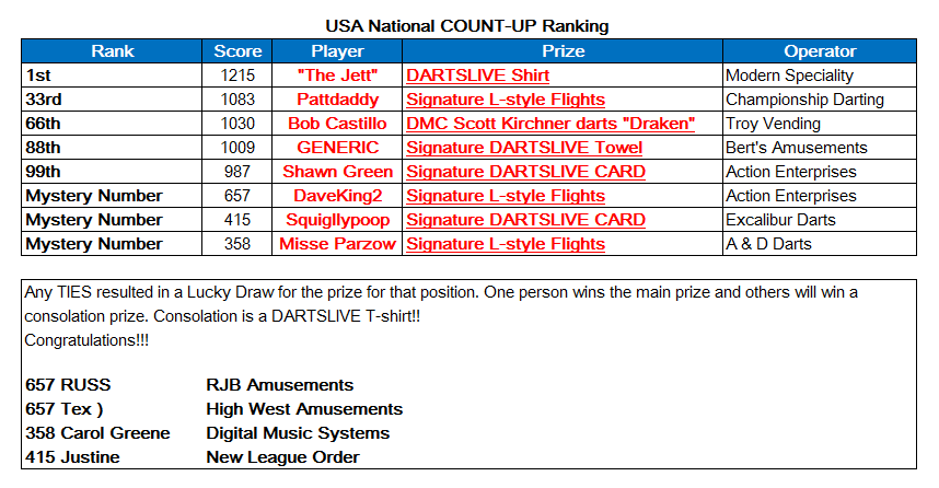 June CP result_USA.png