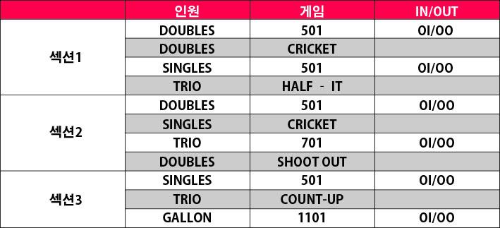 KOREA SUPER LEAGUE Season 2g