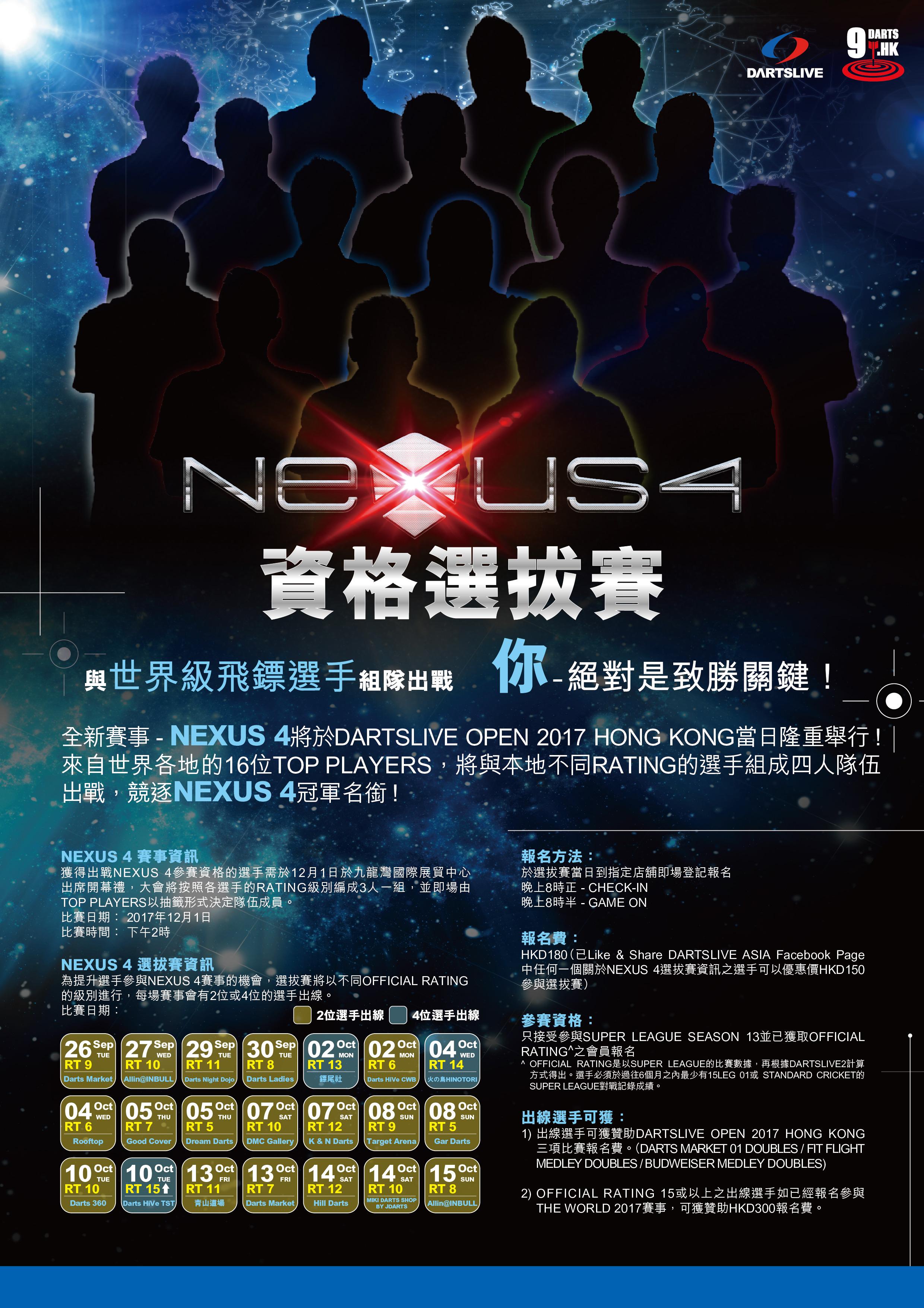 Nexus 4 Poster