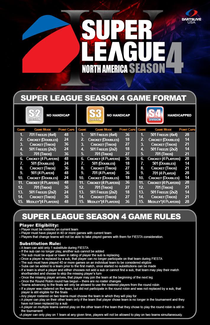SLS4_Games&Rules.jpg