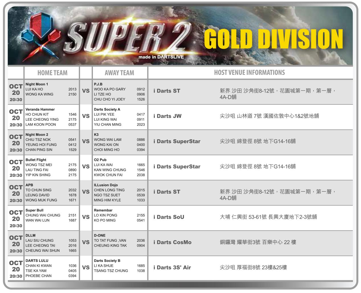 SUPER 2淘汰賽16強 賽程公告