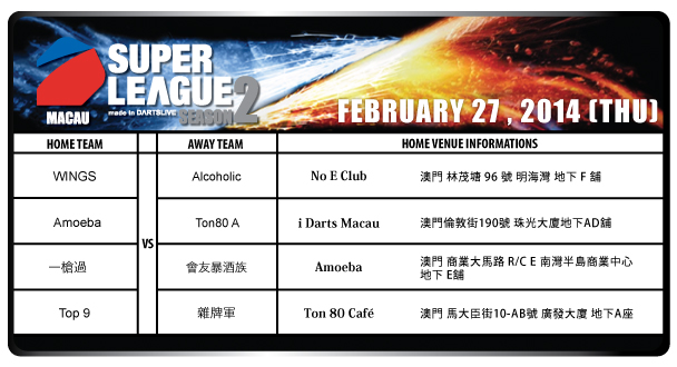 SUPER LEAGUE CUP Sep01 對賽表
