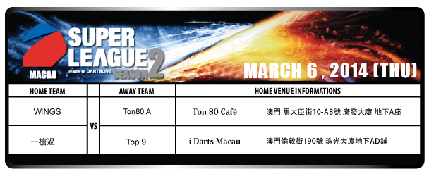 SUPER LEAGUE CUP Mar04 對賽表