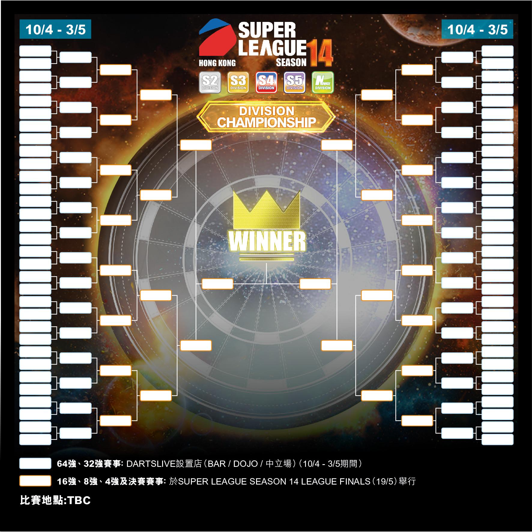 SL13 CHAMPIONSHIP CHART