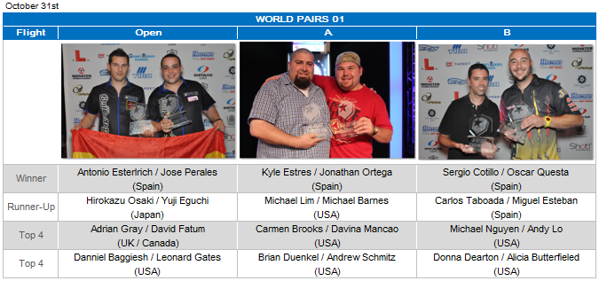 USA OPEN14_Pairs 01.png