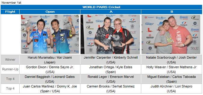 USA OPEN14_Pairs Cricket.png