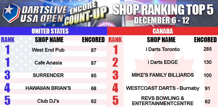 USA_OPEN_2014_Encore_COUNTUP_Web_Result_Dec12.jpg