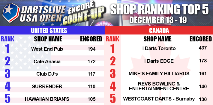 USA_OPEN_2014_Encore_COUNTUP_Web_Result_Dec19.jpg
