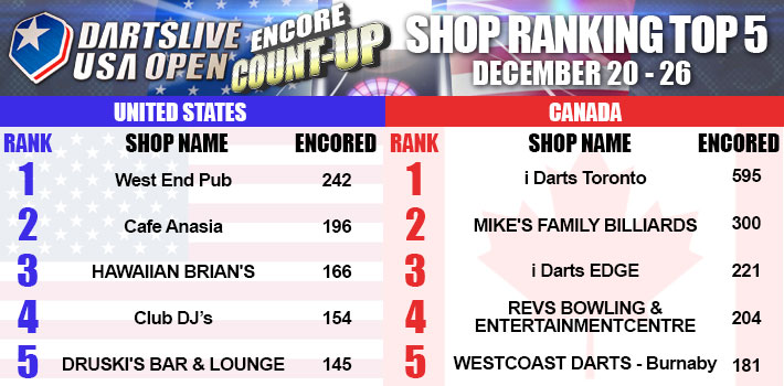 USA_OPEN_2014_Encore_COUNTUP_Web_Result_Dec26.jpg
