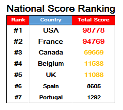 national ranking_0407.png