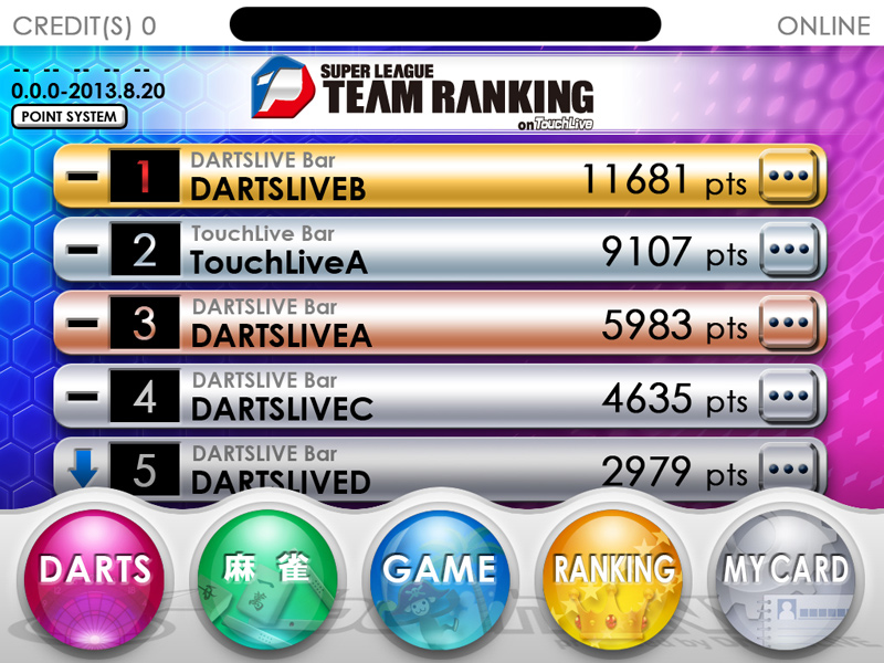 SUPER LEAGUE TEAM RANKING on TouchLive