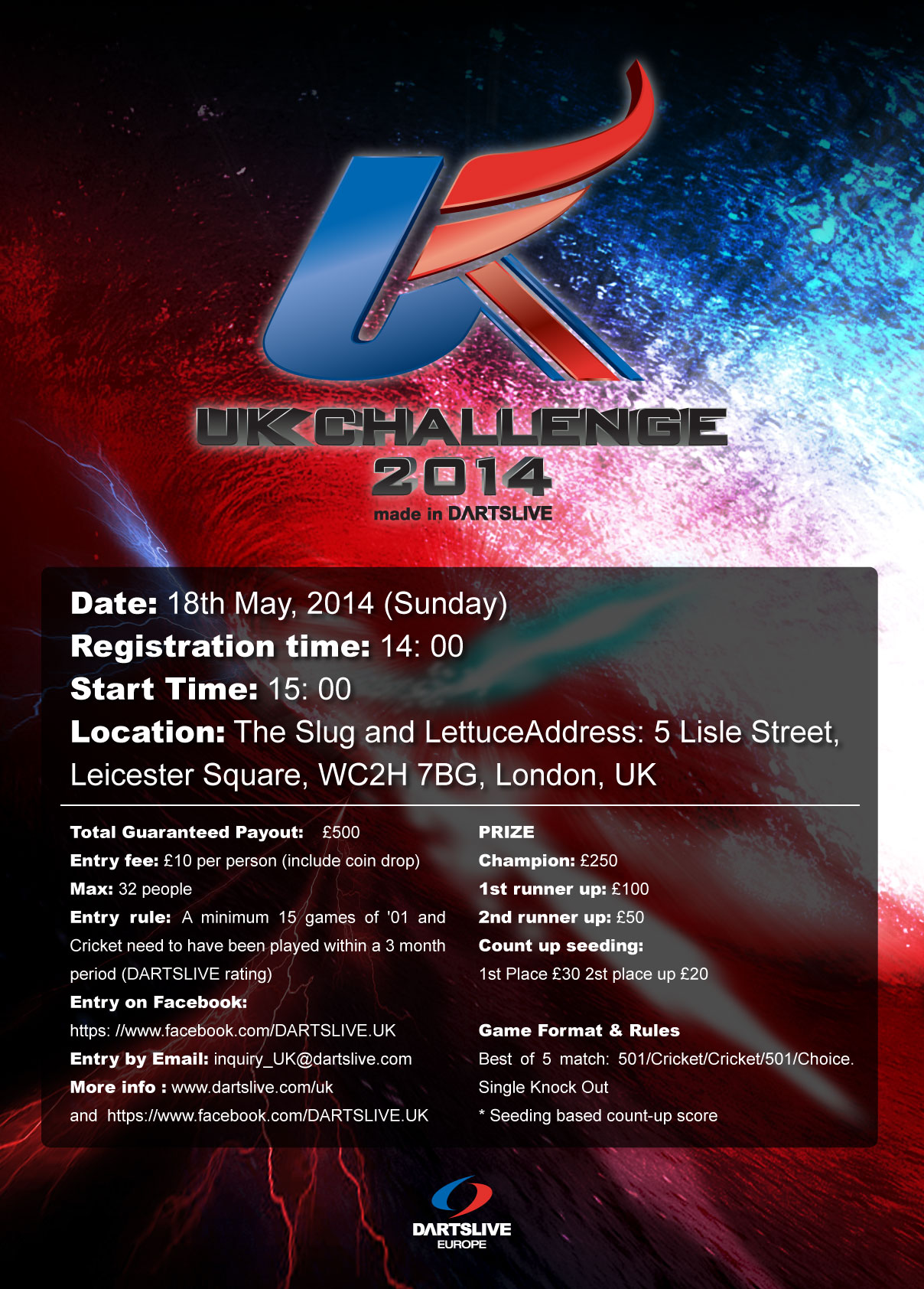 UK Challenge 2014 | Campaign | DARTSLIVE United Kingdom ...