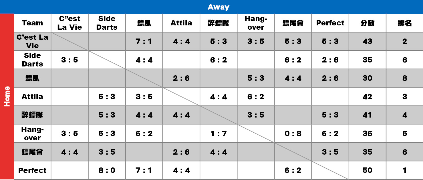 score-table10.jpg