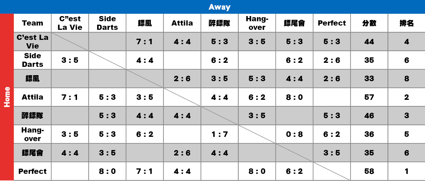 score-table11.jpg