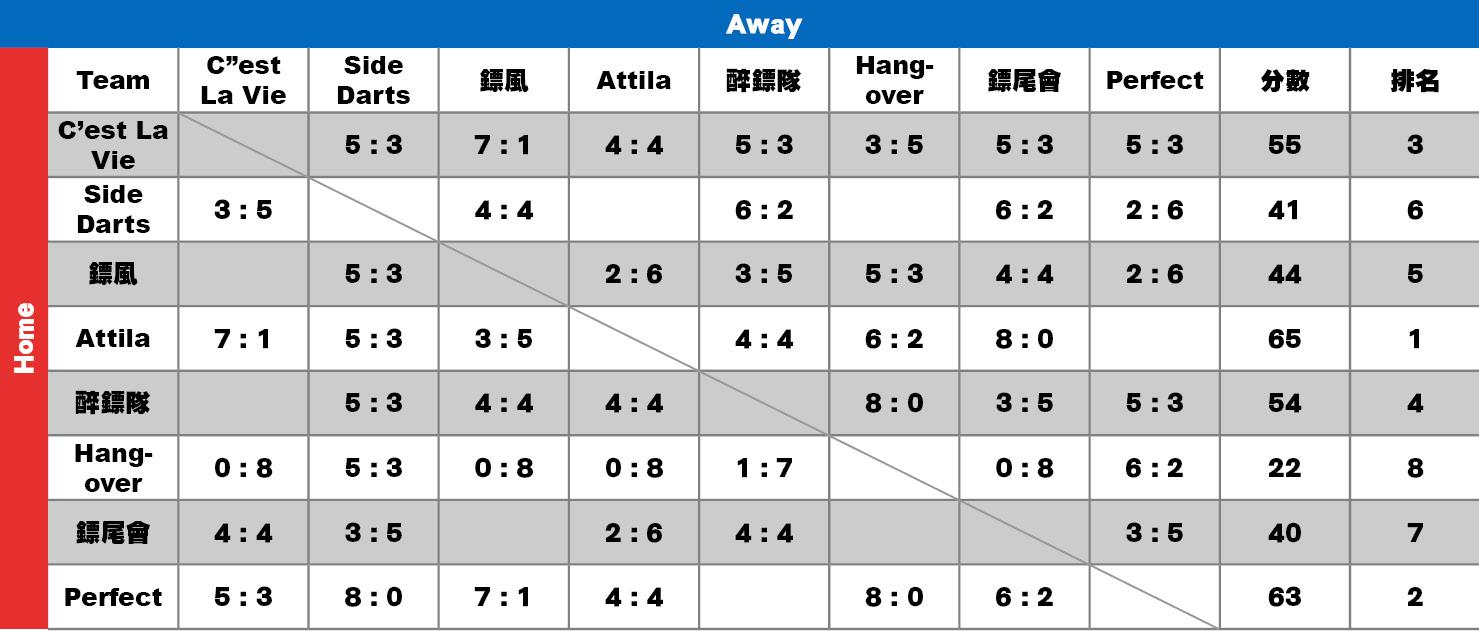score-table12.jpg