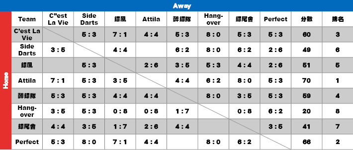 score-table13.jpg