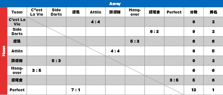 score-table2B.jpg
