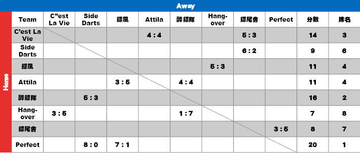 score-table3B.jpg